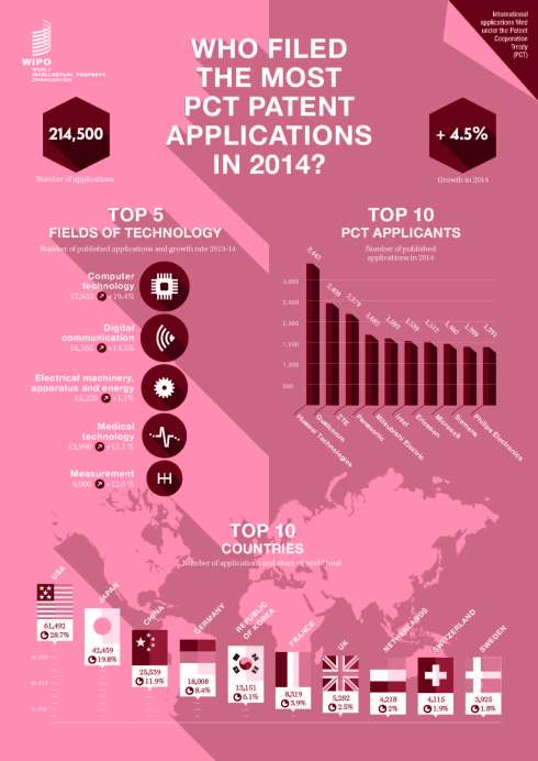 infographics_pct_2014